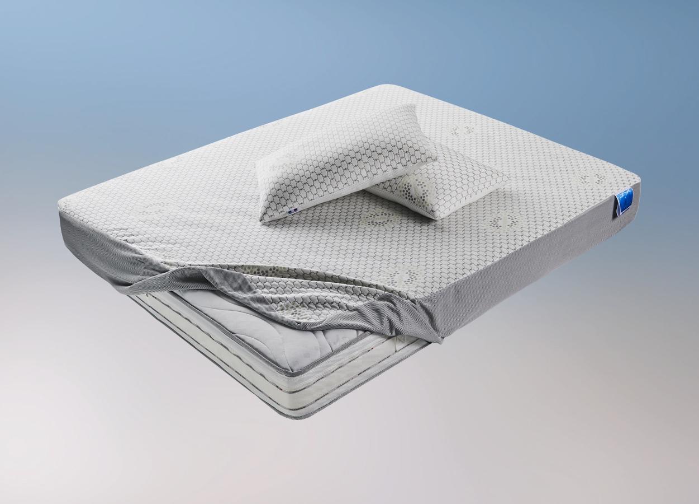 Ice System Fodera Kit